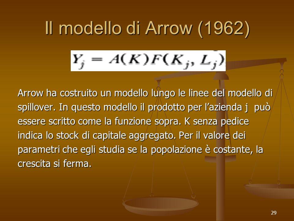 29 Il modello di Arrow (1962) Arrow ha costruito un modello lungo le linee del modello di spillover. In questo modello il prodotto per lazienda j può