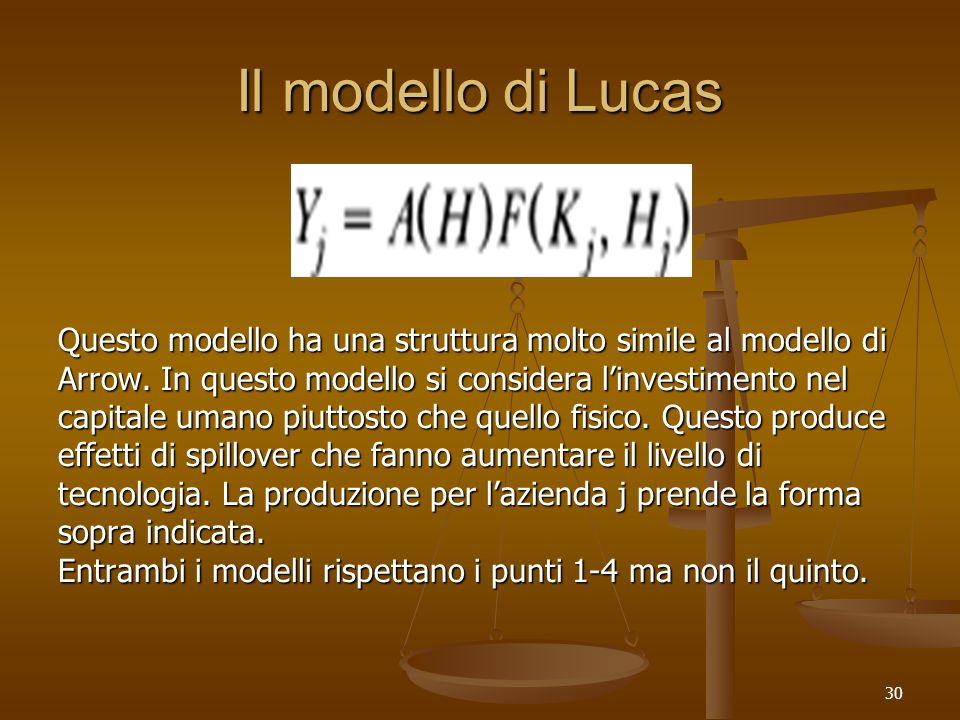 30 Il modello di Lucas Questo modello ha una struttura molto simile al modello di Arrow. In questo modello si considera linvestimento nel capitale uma