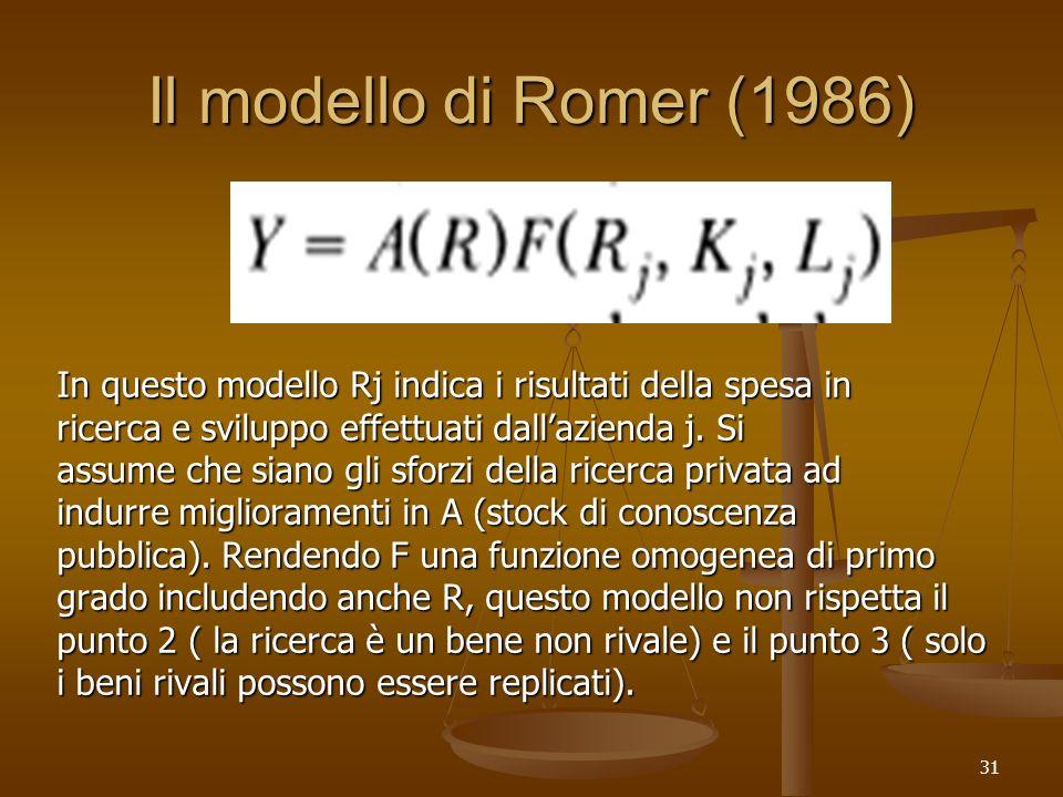 31 Il modello di Romer (1986) In questo modello Rj indica i risultati della spesa in ricerca e sviluppo effettuati dallazienda j. Si assume che siano
