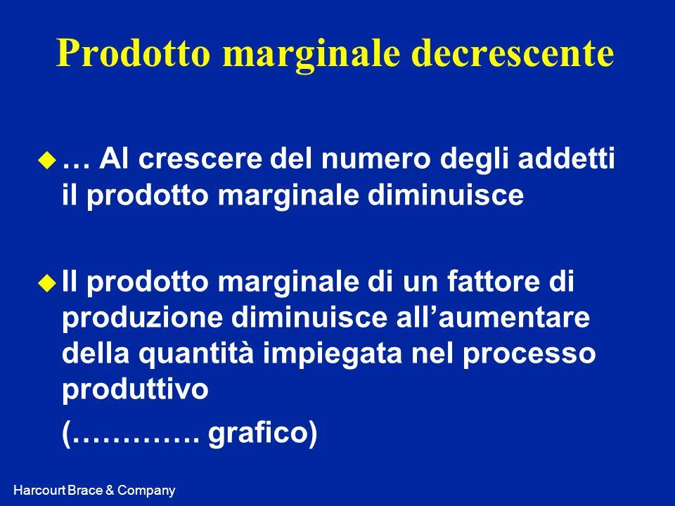 Harcourt Brace & Company Prodotto marginale decrescente u … Al crescere del numero degli addetti il prodotto marginale diminuisce u Il prodotto margin