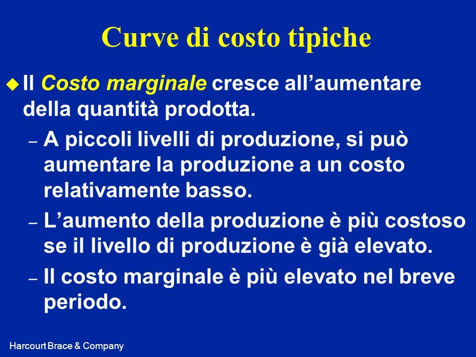 Harcourt Brace & Company Curve di costo tipiche u Il Costo marginale cresce allaumentare della quantità prodotta. – A piccoli livelli di produzione, s