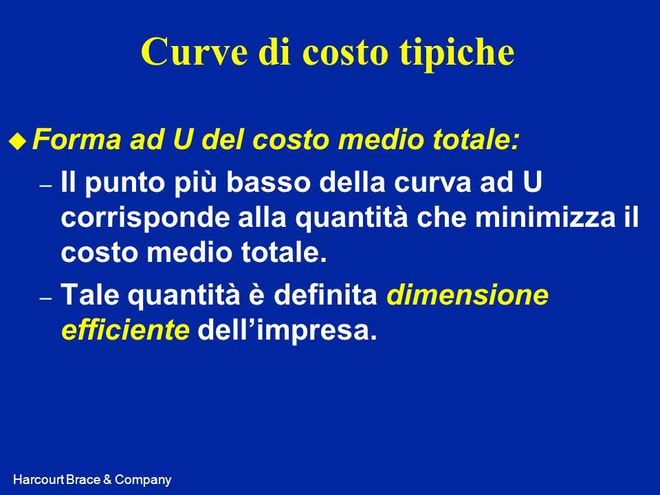 Harcourt Brace & Company Curve di costo tipiche u Forma ad U del costo medio totale: – Il punto più basso della curva ad U corrisponde alla quantità c