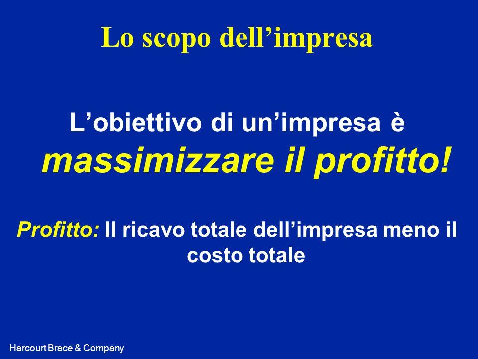 Harcourt Brace & Company Il profitto dimpresa: Ricavi meno costi u Ricavi: La somma che unimpresa incassa complessivamente per la vendita del proprio prodotto PxQ u Costi:…………………..