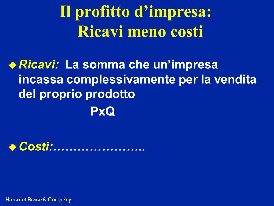 Harcourt Brace & Company Il profitto dimpresa: Ricavi meno costi u Ricavi: La somma che unimpresa incassa complessivamente per la vendita del proprio