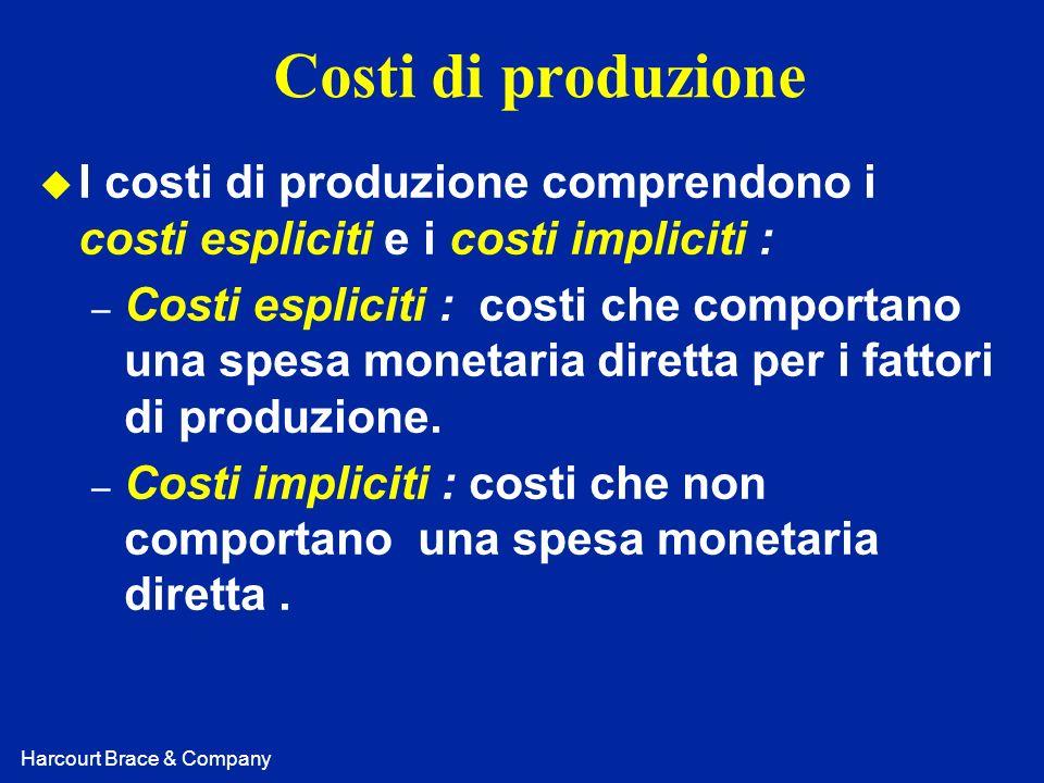 Harcourt Brace & Company Costi di produzione costo economico e costo contabile u Sia economisti che contabili considerano i Costi Espliciti u Gli economisti considerano i Costi-opportunità tralasciano i Costi irrecuperabili (sunk costs)