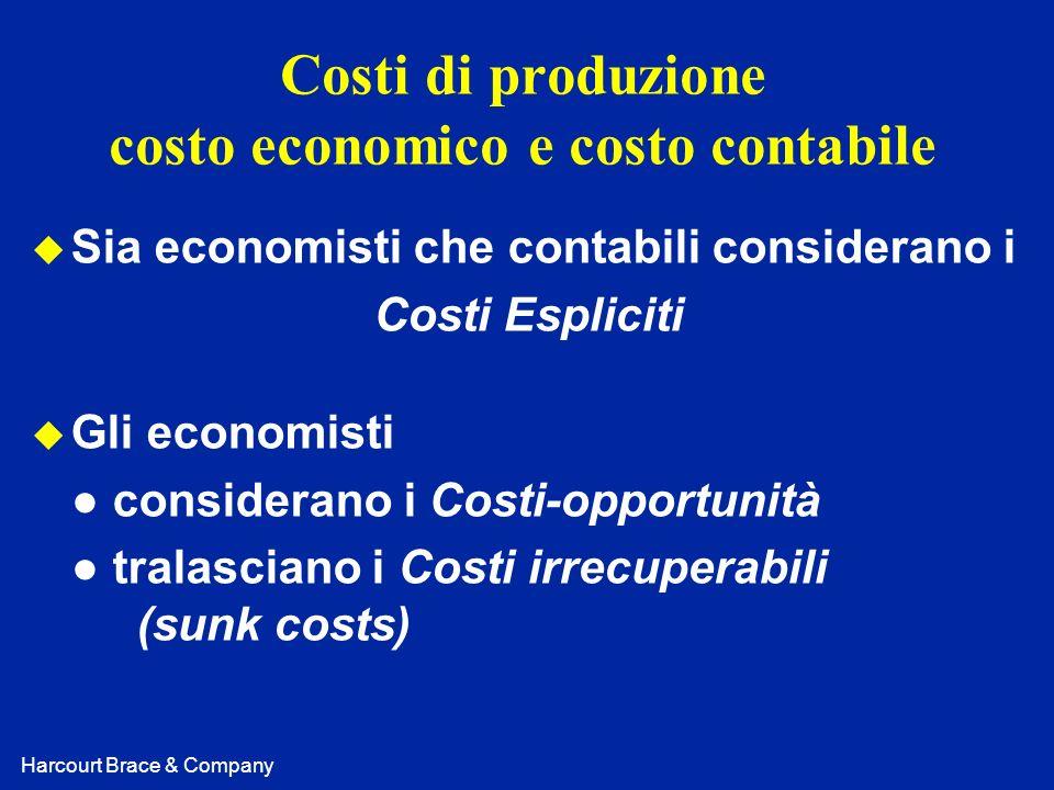 Harcourt Brace & Company Costi di produzione costo economico e costo contabile u Sia economisti che contabili considerano i Costi Espliciti u Gli econ