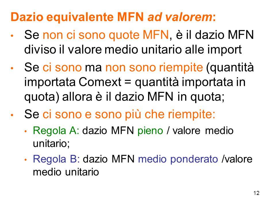 12 Dazio equivalente MFN ad valorem: Se non ci sono quote MFN, è il dazio MFN diviso il valore medio unitario alle import Se ci sono ma non sono riempite (quantità importata Comext = quantità importata in quota) allora è il dazio MFN in quota; Se ci sono e sono più che riempite: Regola A: dazio MFN pieno / valore medio unitario; Regola B: dazio MFN medio ponderato /valore medio unitario