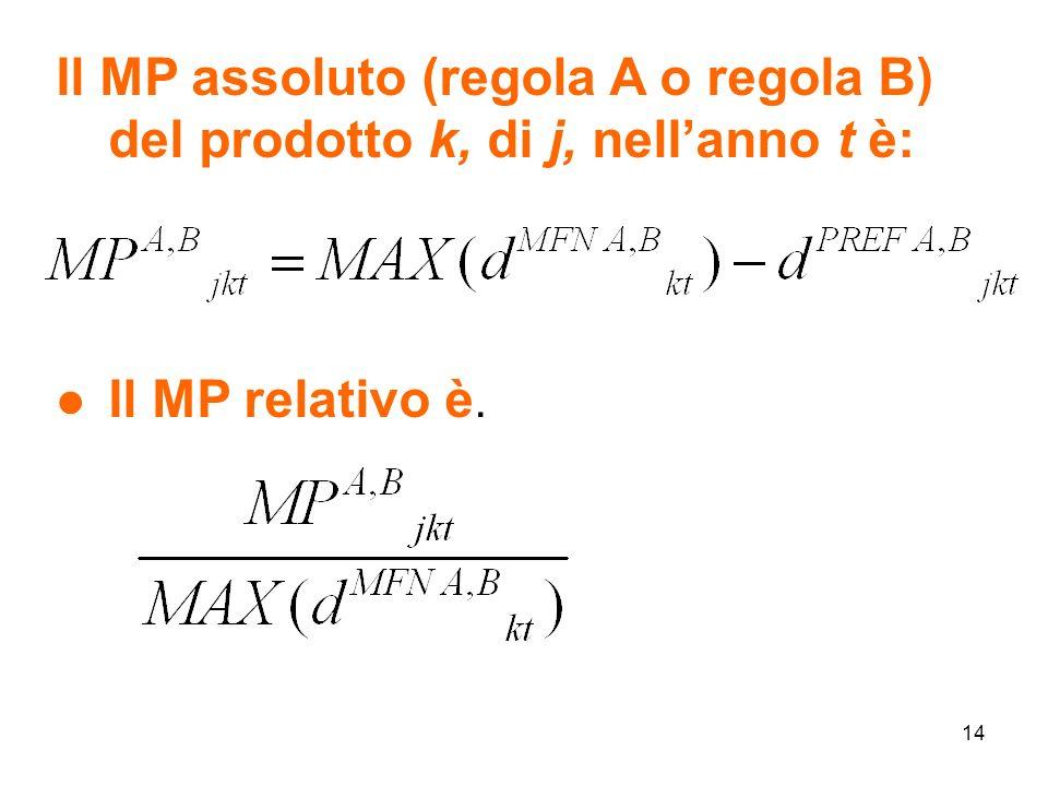 14 Il MP assoluto (regola A o regola B) del prodotto k, di j, nellanno t è: l Il MP relativo è.