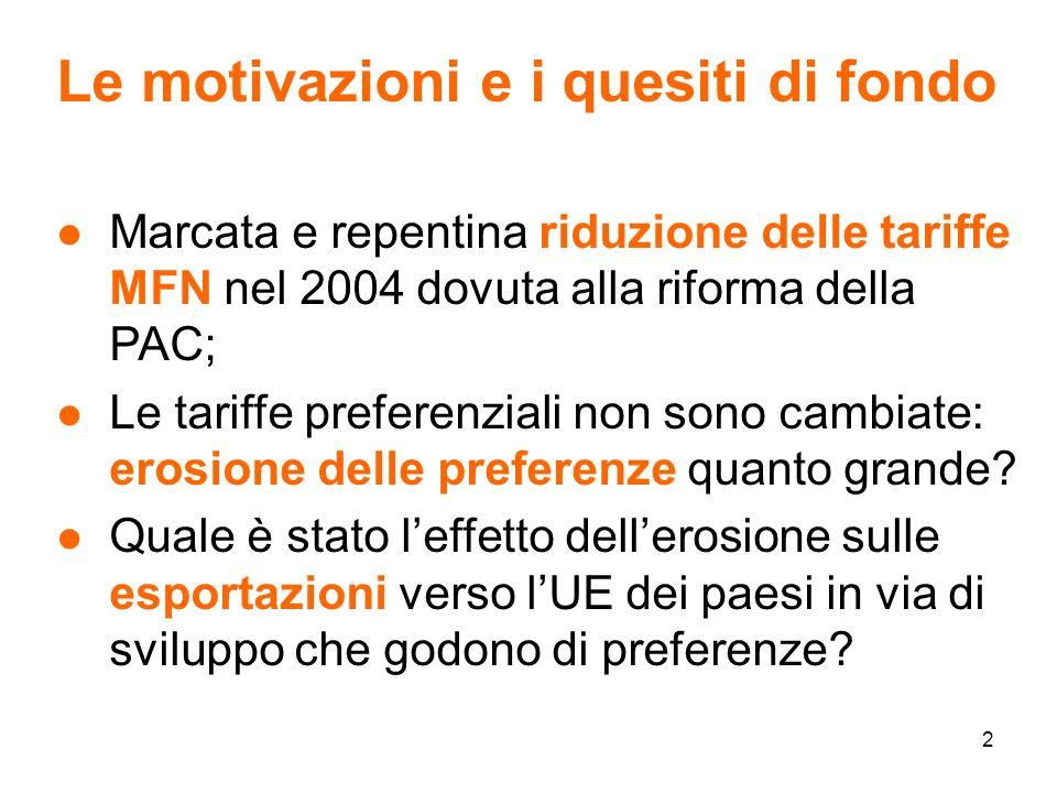 2 Le motivazioni e i quesiti di fondo l Marcata e repentina riduzione delle tariffe MFN nel 2004 dovuta alla riforma della PAC; l Le tariffe preferenziali non sono cambiate: erosione delle preferenze quanto grande.