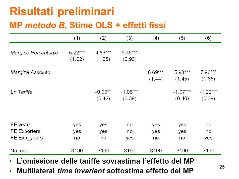25 Risultati preliminari MP metodo B, Stime OLS + effetti fissi Lomissione delle tariffe sovrastima leffetto del MP Multilateral time invariant sottostima effetto del MP