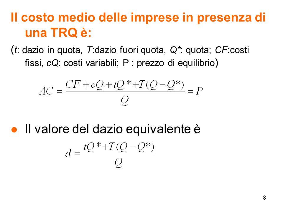 29 Considerazioni finali Metodo di calcolo MP Metodo A poco difendibile a livello empirico, risultati illogici .