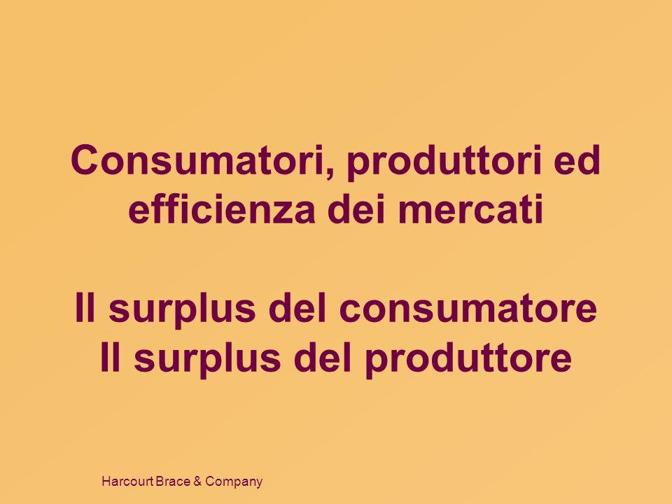 Harcourt Brace & Company Efficienza del mercato n Lefficienza del mercato è raggiunta quando lallocazione delle risorse massimizza la rendita totale V – C Unallocazione è efficiente se …