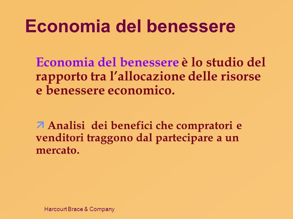 Harcourt Brace & Company Economia del benessere n La rendita del consumatore misura leconomia del benessere dal lato del compratore.