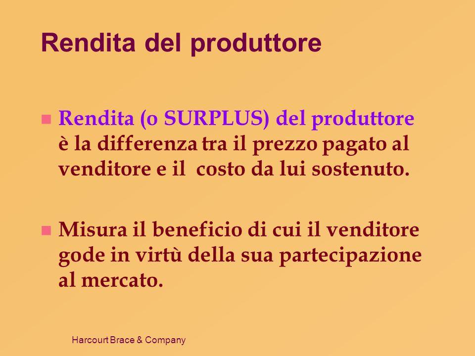 Harcourt Brace & Company Rendita del produttore n Rendita (o SURPLUS) del produttore è la differenza tra il prezzo pagato al venditore e il costo da l