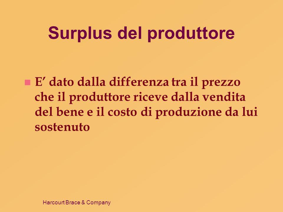 Harcourt Brace & Company Surplus del produttore n E dato dalla differenza tra il prezzo che il produttore riceve dalla vendita del bene e il costo di