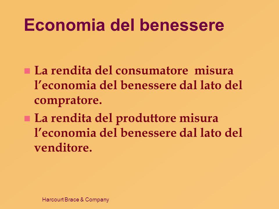 Harcourt Brace & Company Economia del benessere n La rendita del consumatore misura leconomia del benessere dal lato del compratore. n La rendita del