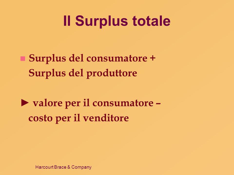 Harcourt Brace & Company Il Surplus totale n Surplus del consumatore + Surplus del produttore valore per il consumatore – costo per il venditore
