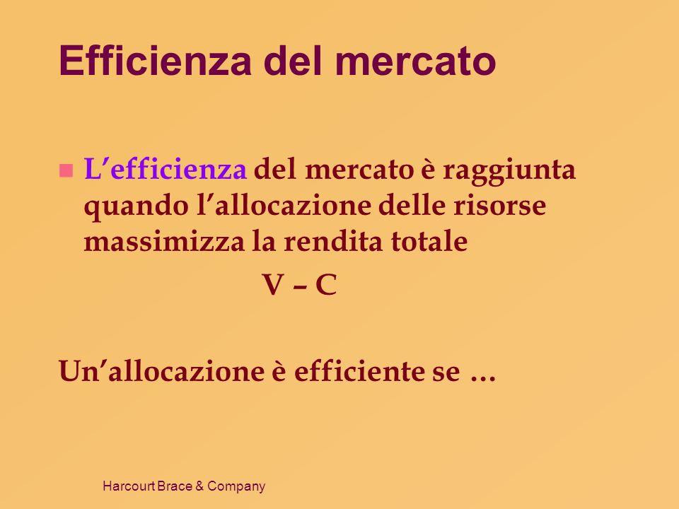 Harcourt Brace & Company Efficienza del mercato n Lefficienza del mercato è raggiunta quando lallocazione delle risorse massimizza la rendita totale V