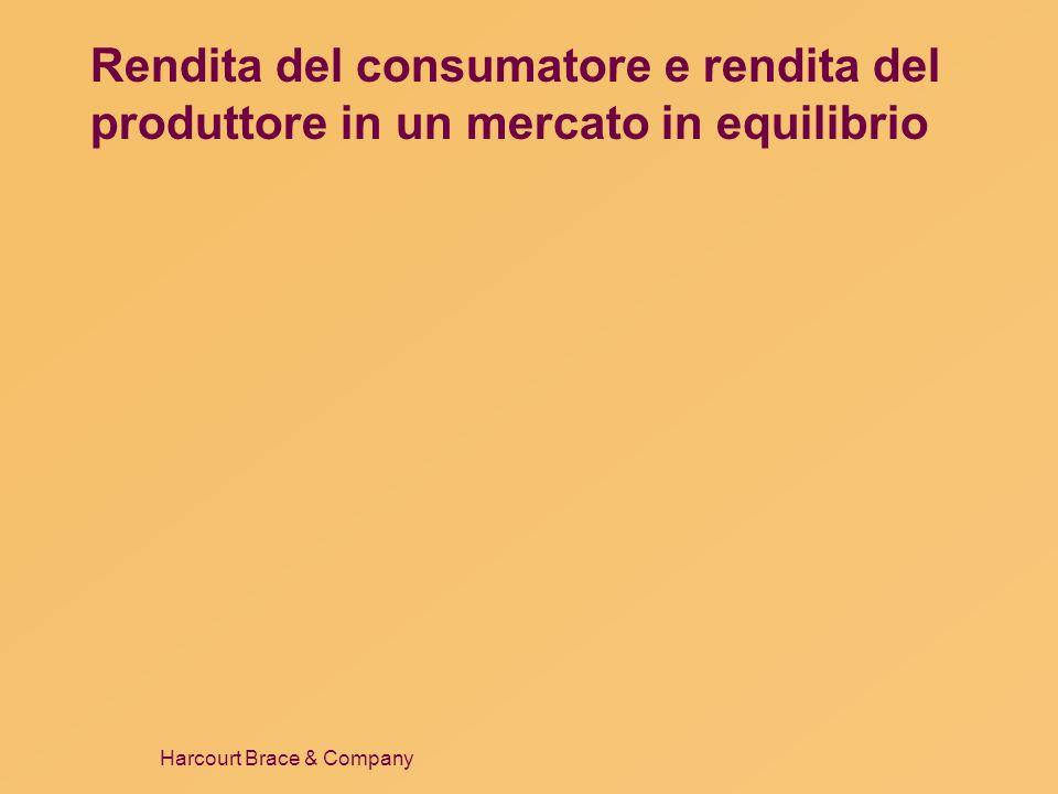 Harcourt Brace & Company Rendita del consumatore e rendita del produttore in un mercato in equilibrio
