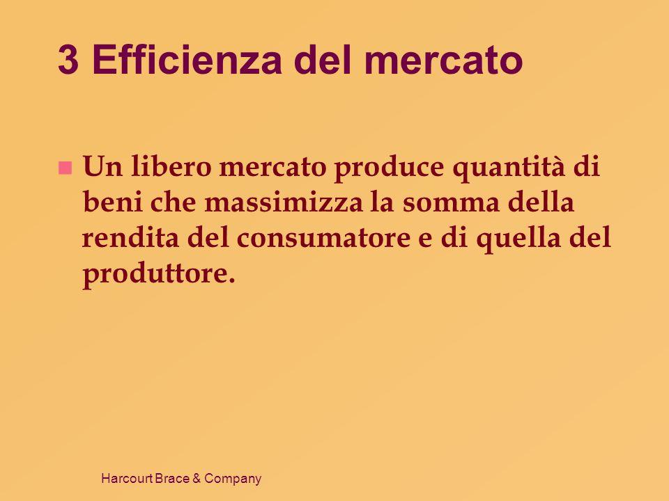 Harcourt Brace & Company 3 Efficienza del mercato n Un libero mercato produce quantità di beni che massimizza la somma della rendita del consumatore e