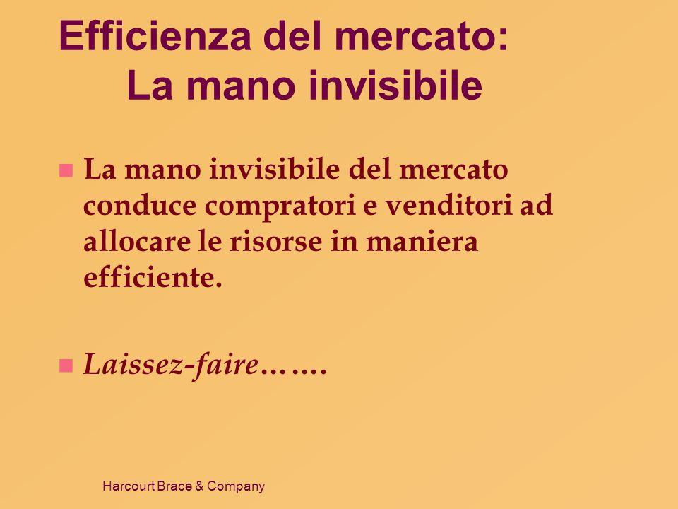 Harcourt Brace & Company Efficienza del mercato: La mano invisibile n La mano invisibile del mercato conduce compratori e venditori ad allocare le ris