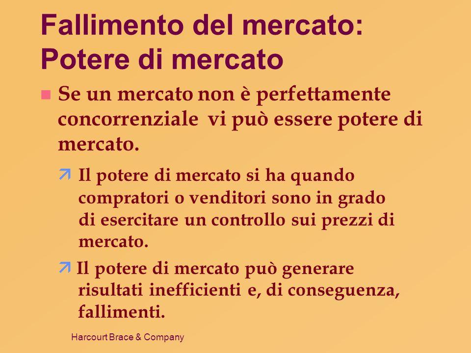 Harcourt Brace & Company Fallimento del mercato: Potere di mercato n Se un mercato non è perfettamente concorrenziale vi può essere potere di mercato.