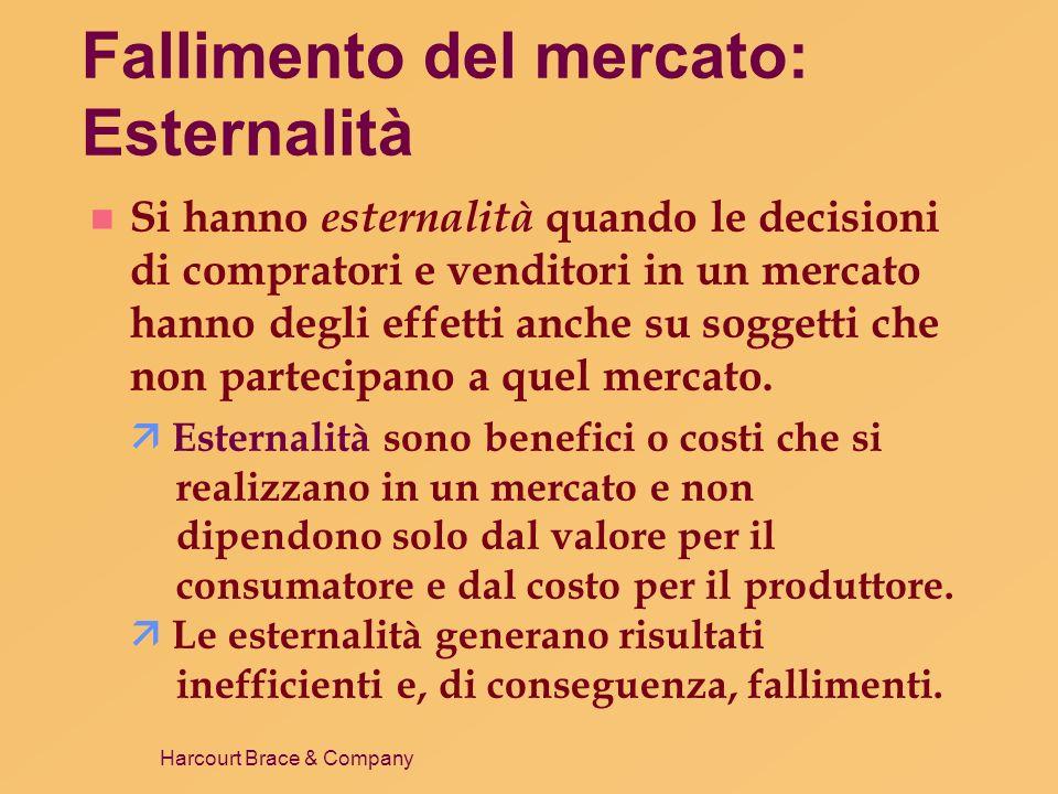 Harcourt Brace & Company Fallimento del mercato: Esternalità n Si hanno esternalità quando le decisioni di compratori e venditori in un mercato hanno