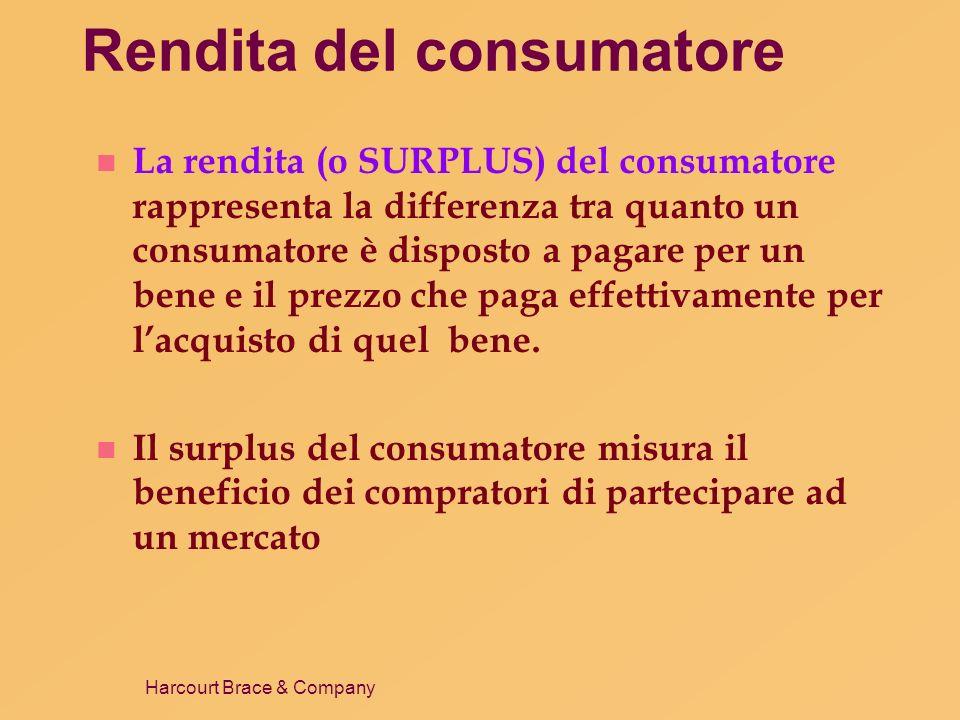 Harcourt Brace & Company Rendita del consumatore n La rendita (o SURPLUS) del consumatore rappresenta la differenza tra quanto un consumatore è dispos