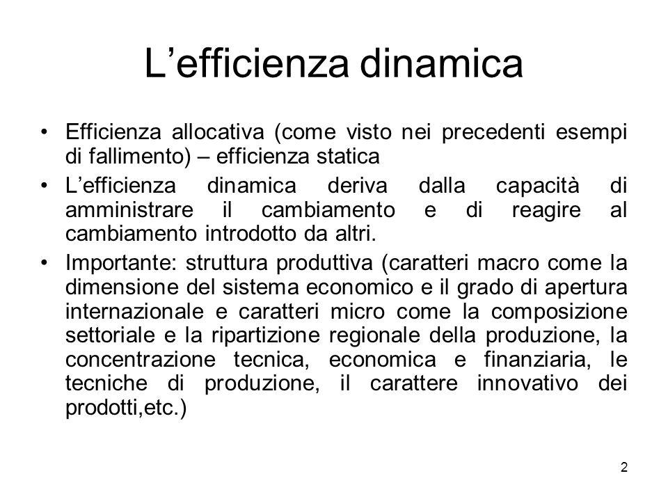 2 Lefficienza dinamica Efficienza allocativa (come visto nei precedenti esempi di fallimento) – efficienza statica Lefficienza dinamica deriva dalla c