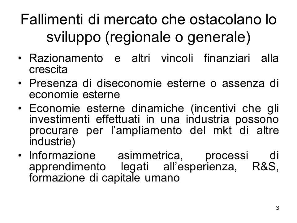 3 Fallimenti di mercato che ostacolano lo sviluppo (regionale o generale) Razionamento e altri vincoli finanziari alla crescita Presenza di diseconomi