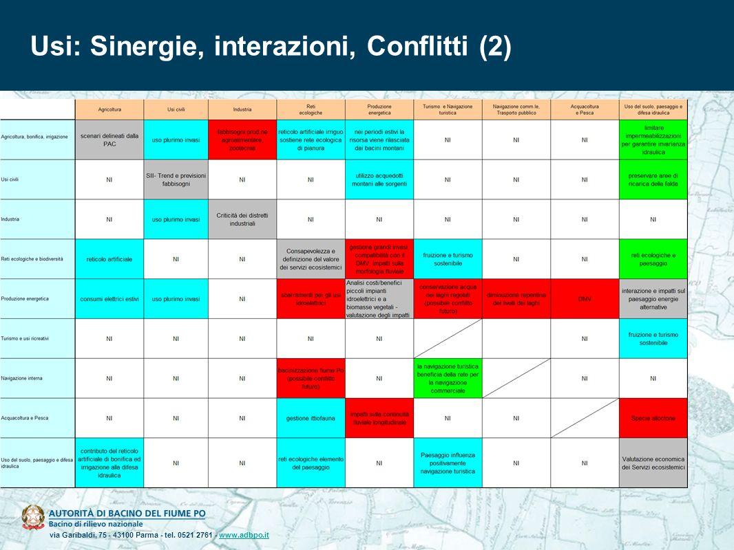 via Garibaldi, 75 - 43100 Parma - tel. 0521 2761 - www.adbpo.itwww.adbpo.it Usi: Sinergie, interazioni, Conflitti (2)