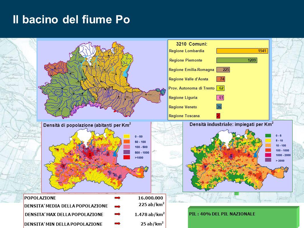 Il bacino del fiume Po - struttura socio-economica Il bacino del fiume Po PIL : 40% DEL PIL NAZIONALE 16.000.000POPOLAZIONE DENSITA MEDIA DELLA POPOLA
