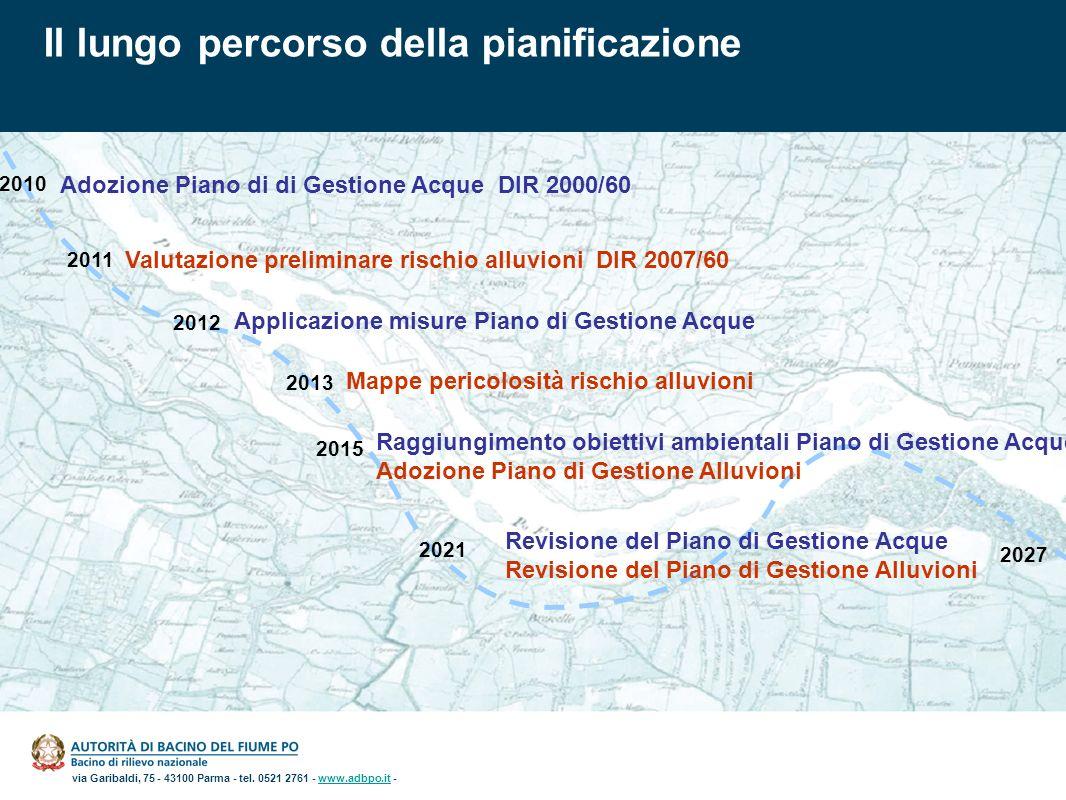 via Garibaldi, 75 - 43100 Parma - tel. 0521 2761 - www.adbpo.it -www.adbpo.it Il lungo percorso della pianificazione Adozione Piano di di Gestione Acq