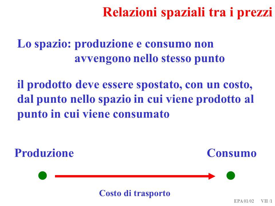 EPA 01/02 VII /1 Relazioni spaziali tra i prezzi Lo spazio: produzione e consumo non avvengono nello stesso punto il prodotto deve essere spostato, con un costo, dal punto nello spazio in cui viene prodotto al punto in cui viene consumato ProduzioneConsumo Costo di trasporto