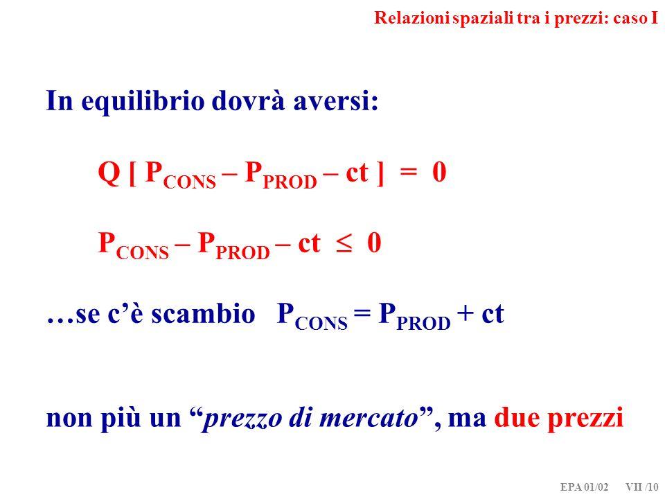 EPA 01/02 VII /10 Relazioni spaziali tra i prezzi: caso I In equilibrio dovrà aversi: Q [ P CONS – P PROD – ct ] = 0 P CONS – P PROD – ct 0 …se cè scambio P CONS = P PROD + ct non più un prezzo di mercato, ma due prezzi
