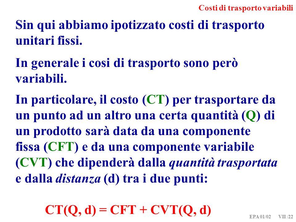 EPA 01/02 VII /22 Costi di trasporto variabili Sin qui abbiamo ipotizzato costi di trasporto unitari fissi.
