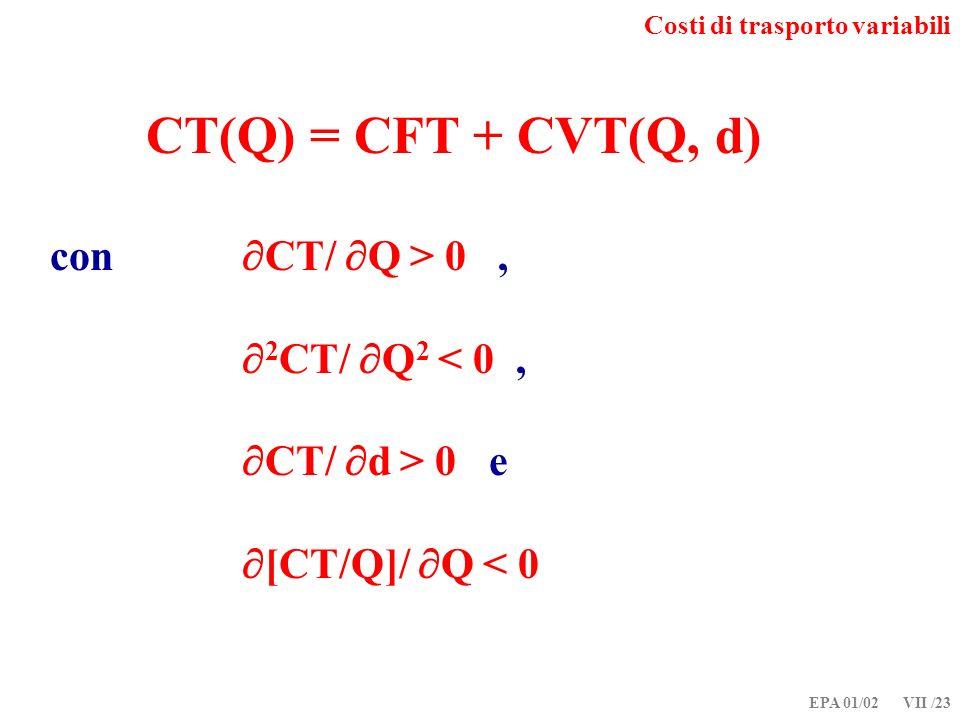 EPA 01/02 VII /23 Costi di trasporto variabili CT(Q) = CFT + CVT(Q, d) con CT/ Q > 0, 2 CT/ Q 2 < 0, CT/ d > 0 e [CT/Q]/ Q < 0