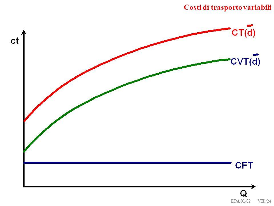 EPA 01/02 VII /24 Costi di trasporto variabili