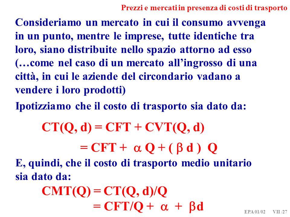 EPA 01/02 VII /27 Prezzi e mercati in presenza di costi di trasporto Consideriamo un mercato in cui il consumo avvenga in un punto, mentre le imprese, tutte identiche tra loro, siano distribuite nello spazio attorno ad esso (…come nel caso di un mercato allingrosso di una città, in cui le aziende del circondario vadano a vendere i loro prodotti) Ipotizziamo che il costo di trasporto sia dato da: CT(Q, d) = CFT + CVT(Q, d) = CFT + Q + ( d ) Q E, quindi, che il costo di trasporto medio unitario sia dato da: CMT(Q) = CT(Q, d)/Q = CFT/Q + + d