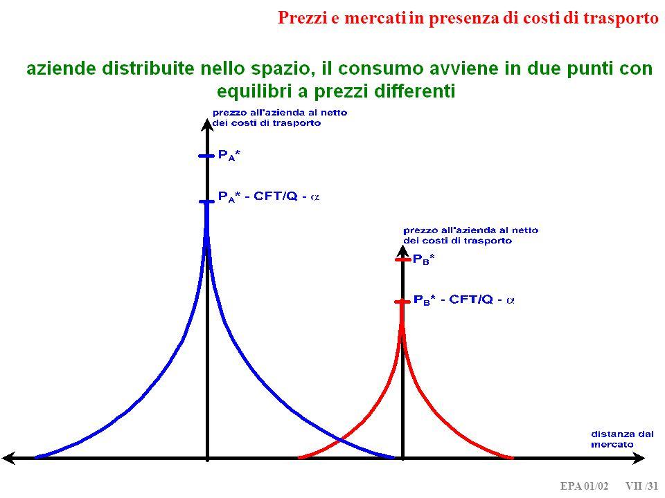 EPA 01/02 VII /31 Prezzi e mercati in presenza di costi di trasporto