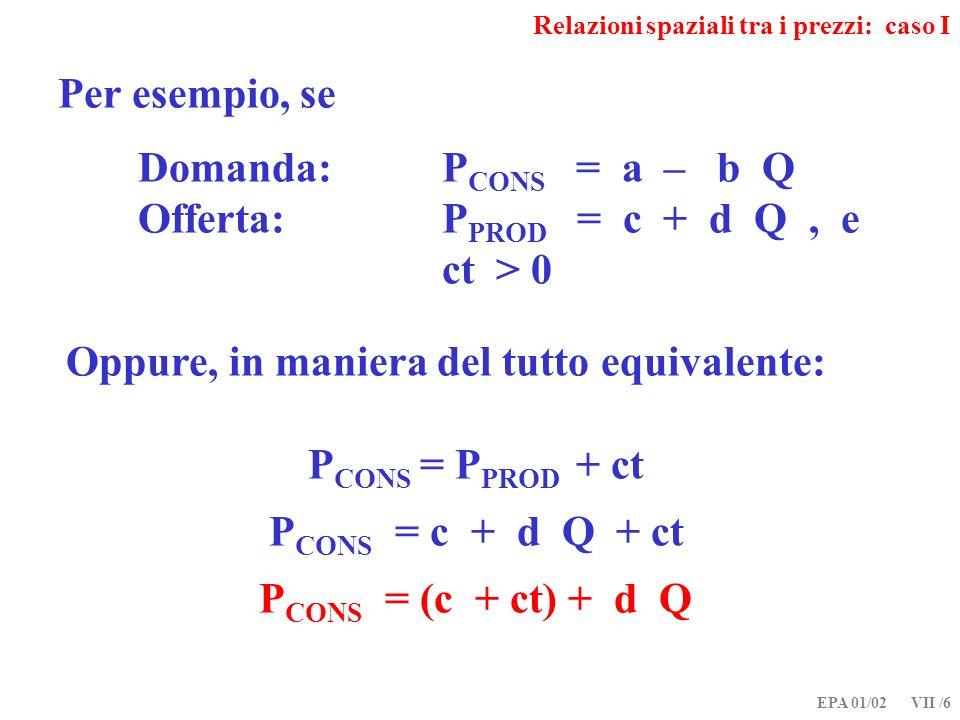 EPA 01/02 VII /6 Per esempio, se Domanda: P CONS = a – b Q Offerta:P PROD = c + d Q, e ct > 0 Oppure, in maniera del tutto equivalente: P CONS = P PROD + ct P CONS = c + d Q + ct P CONS = (c + ct) + d Q Relazioni spaziali tra i prezzi: caso I