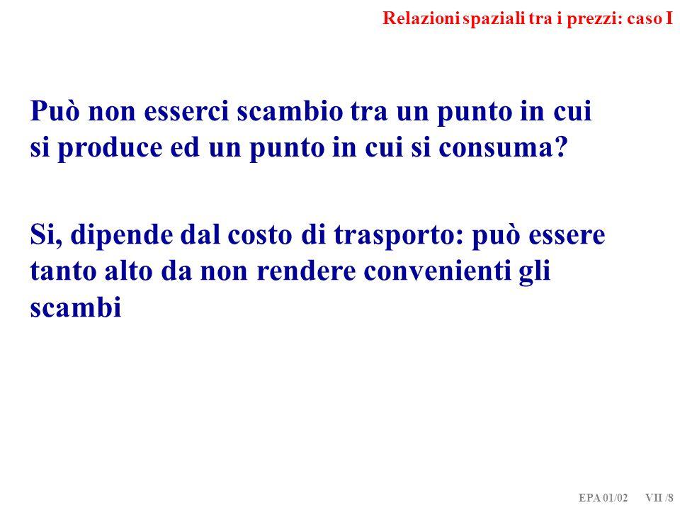 EPA 01/02 VII /8 Relazioni spaziali tra i prezzi: caso I Può non esserci scambio tra un punto in cui si produce ed un punto in cui si consuma.