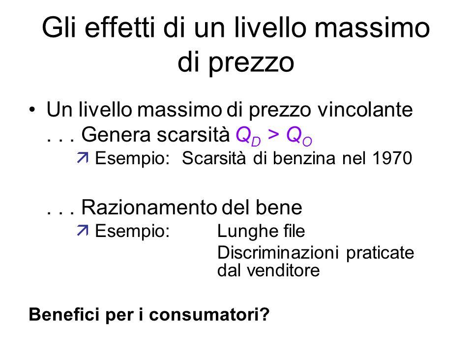 Gli effetti di un livello massimo di prezzo Un livello massimo di prezzo vincolante... Genera scarsità Q D > Q O Esempio: Scarsità di benzina nel 1970