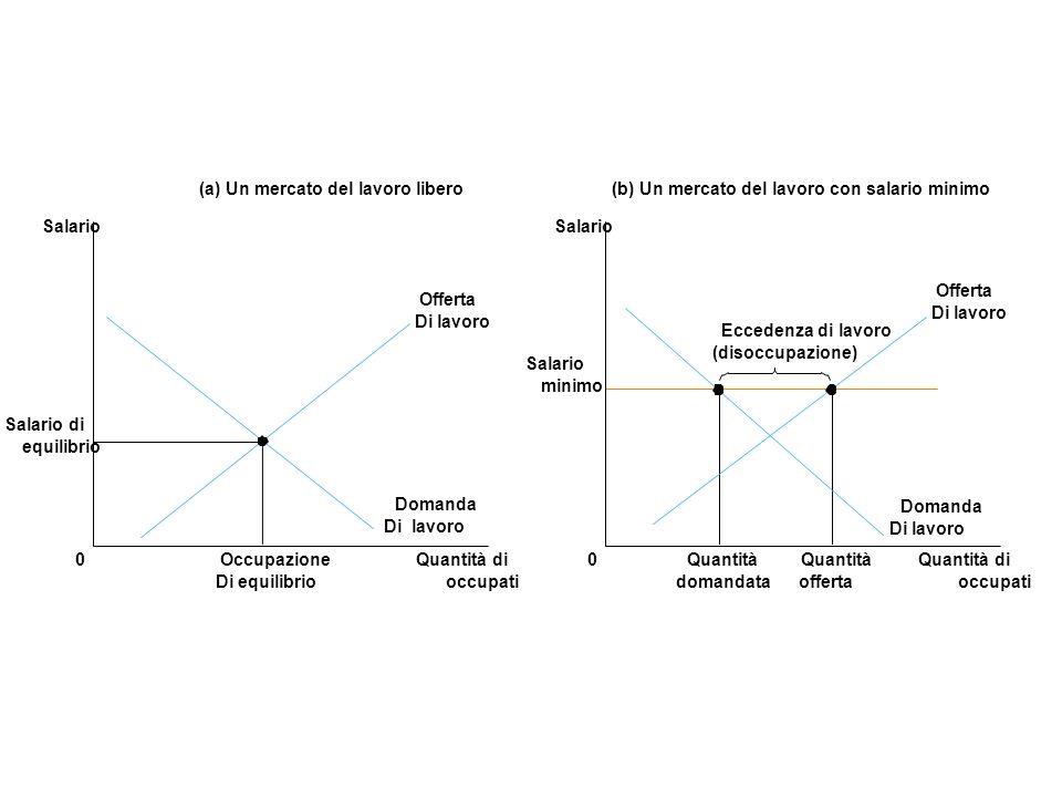 Imposte Lincidenza dellimposta è la ripartizione dellonere fiscale tra diverse categorie di soggetti economici.