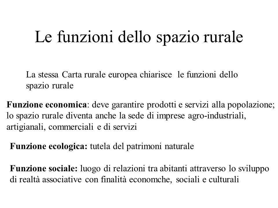 Le funzioni dello spazio rurale La stessa Carta rurale europea chiarisce le funzioni dello spazio rurale Funzione economica: deve garantire prodotti e
