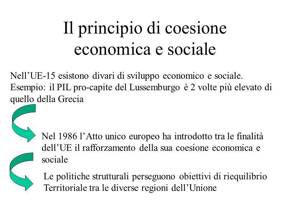 Le aree obiettivo Regioni obiettivo 1: regioni in ritardo di sviluppo (con un PIL pro-capite inferiore al 75% della media UE) Regioni obiettivo 2: aree con problemi di riconversione economica e sociale diversi da quelli delle aree ob.1.