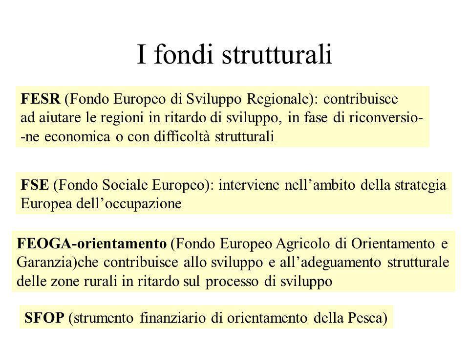 I fondi strutturali FESR (Fondo Europeo di Sviluppo Regionale): contribuisce ad aiutare le regioni in ritardo di sviluppo, in fase di riconversio- -ne