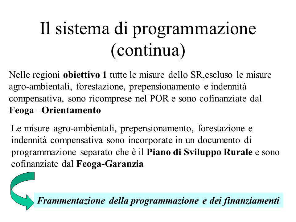 Il sistema di programmazione (continua) Nelle regioni obiettivo 1 tutte le misure dello SR,escluso le misure agro-ambientali, forestazione, prepension