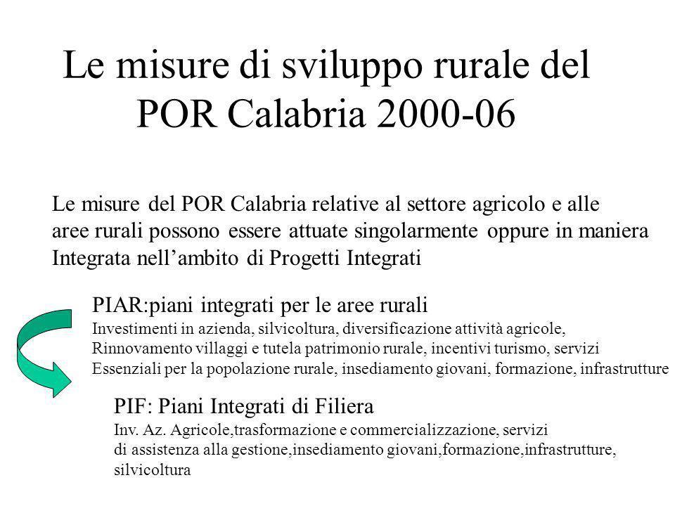 IL Piano di Sviluppo rurale della Calabria 2000-2006 Misura E: sostegno a zone svantaggiate Misura F: misure agroambientali Azione F1: Agricoltura biologica Azione F2: Conservazione e salvaguardia degli spazi naturali e del paesaggio agrario Per la misura F, sono pervenute 12.000 domande contro 500 finanziabili.
