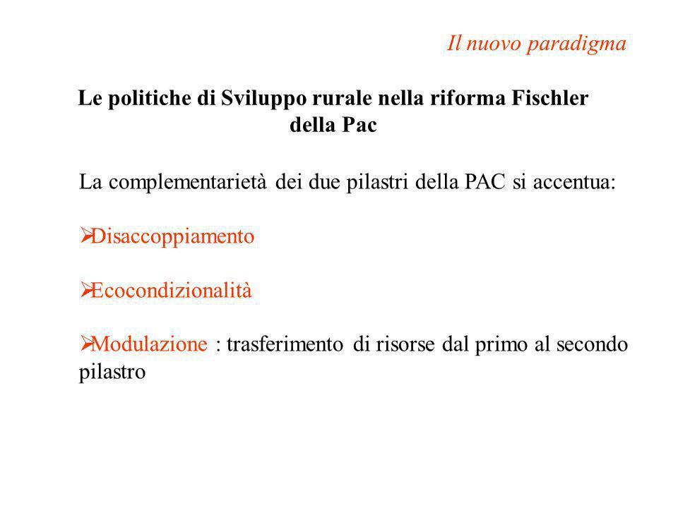 Le politiche di Sviluppo rurale nella riforma Fischler della Pac Il nuovo paradigma La complementarietà dei due pilastri della PAC si accentua: Disacc